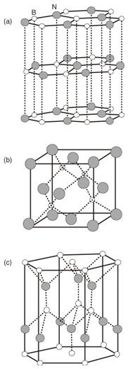 Mechanical Transfer of GaN-based Devices Using Layered Boron