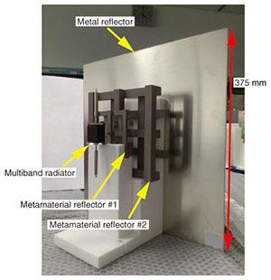 Multiband Antenna Employing Multiple Metamaterial Reflectors | NTT